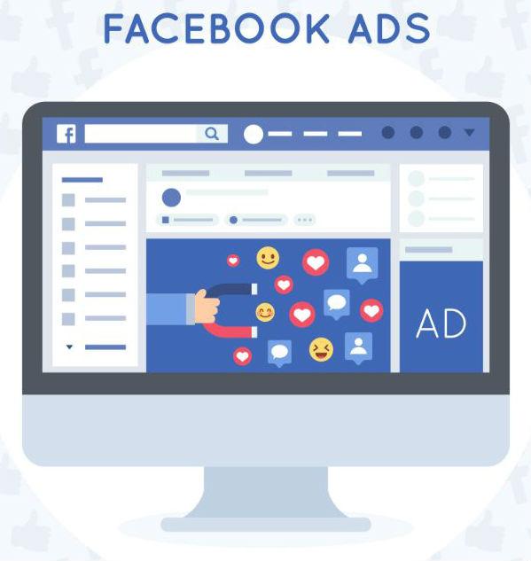 FaceBook Ads Costs
